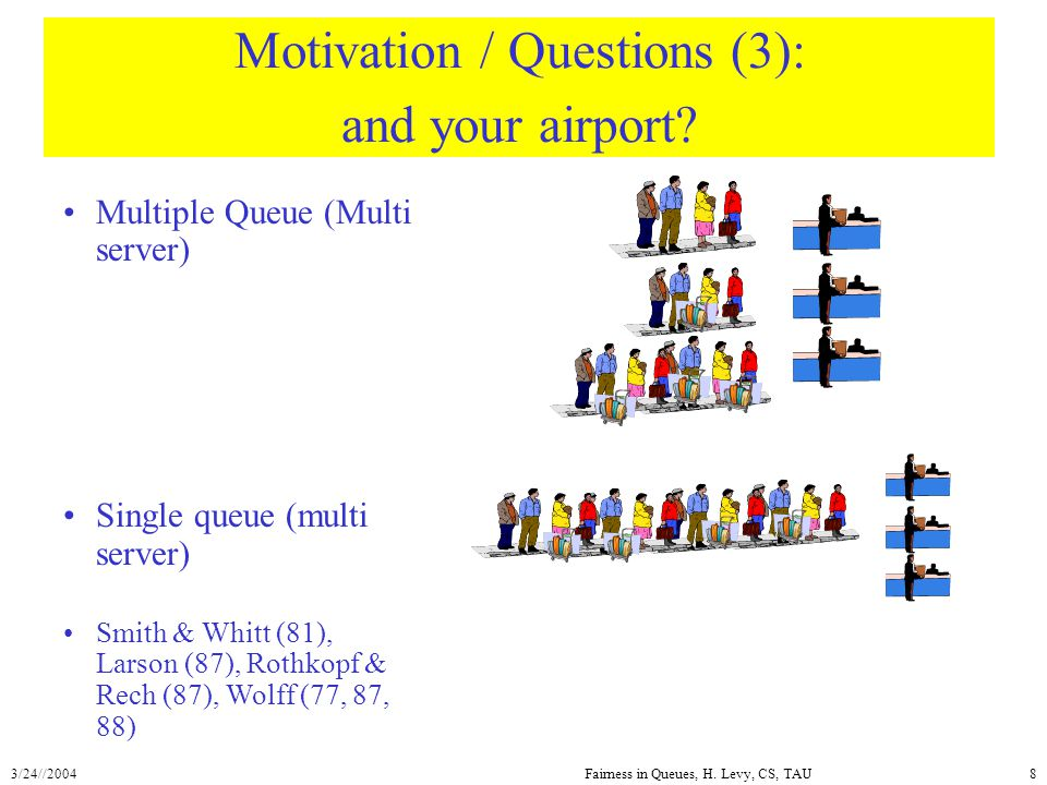 3/24//2004Fairness in Queues, H. Levy, CS, TAU8 Motivation / Questions (3): and your airport.