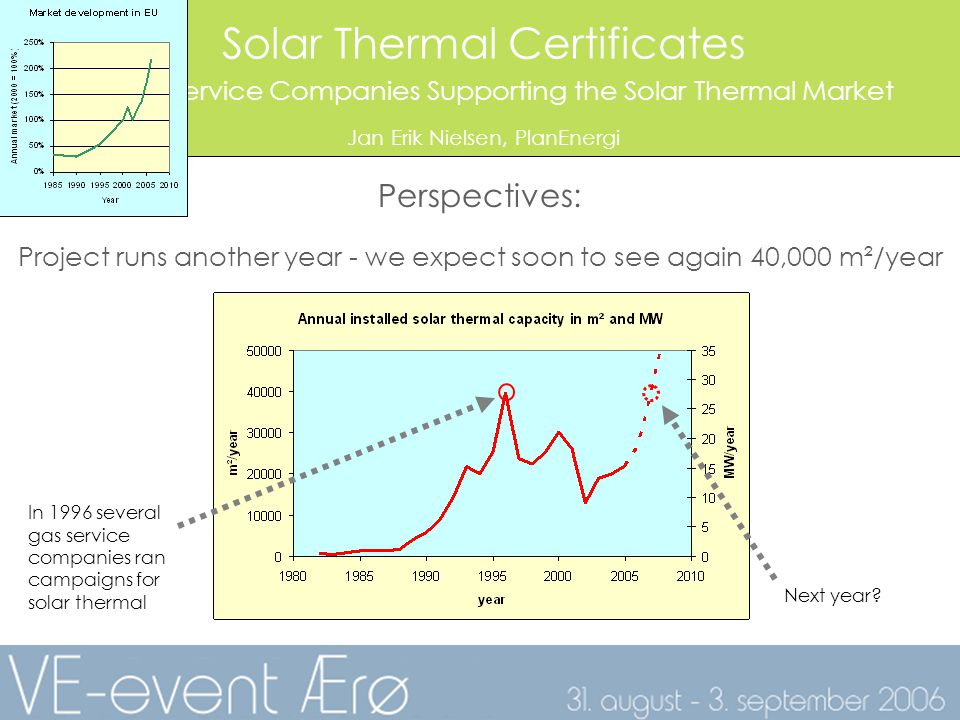 Solar Thermal Certificates Energy Service Companies Supporting the Solar Thermal Market Jan Erik Nielsen, PlanEnergi Perspectives: Project runs another year - we expect soon to see again 40,000 m²/year In 1996 several gas service companies ran campaigns for solar thermal Next year