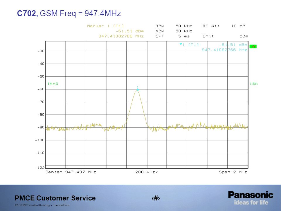 PMCE Customer Service10 X500 RF Trouble Shooting - Lesson Four C702, GSM Freq = 947.4MHz