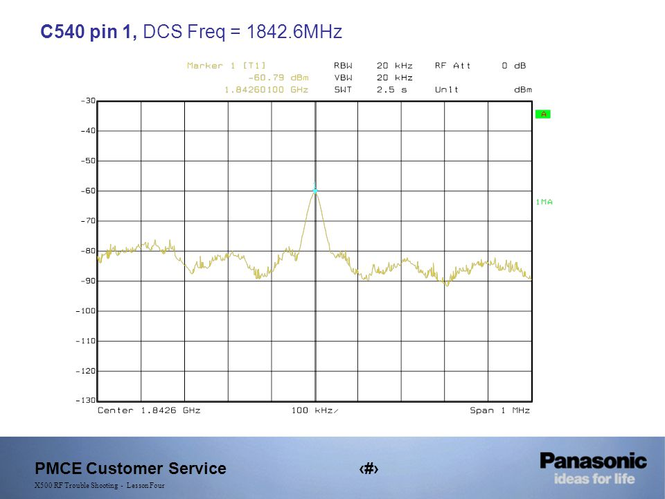 PMCE Customer Service8 X500 RF Trouble Shooting - Lesson Four C540 pin 1, DCS Freq = 1842.6MHz