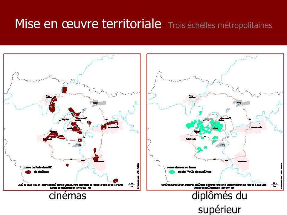 cinémasdiplômés du supérieur Mise en œuvre territoriale - Trois échelles métropolitaines