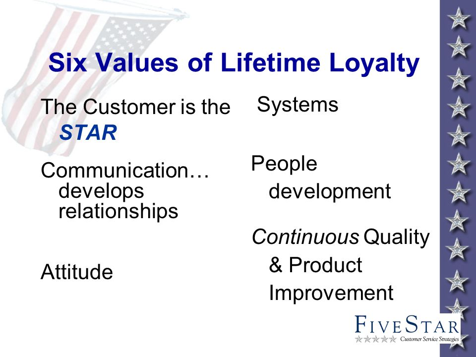 Six Values of Lifetime Loyalty The Customer is the STAR Communication… develops relationships Attitude Systems People development Continuous Quality & Product Improvement