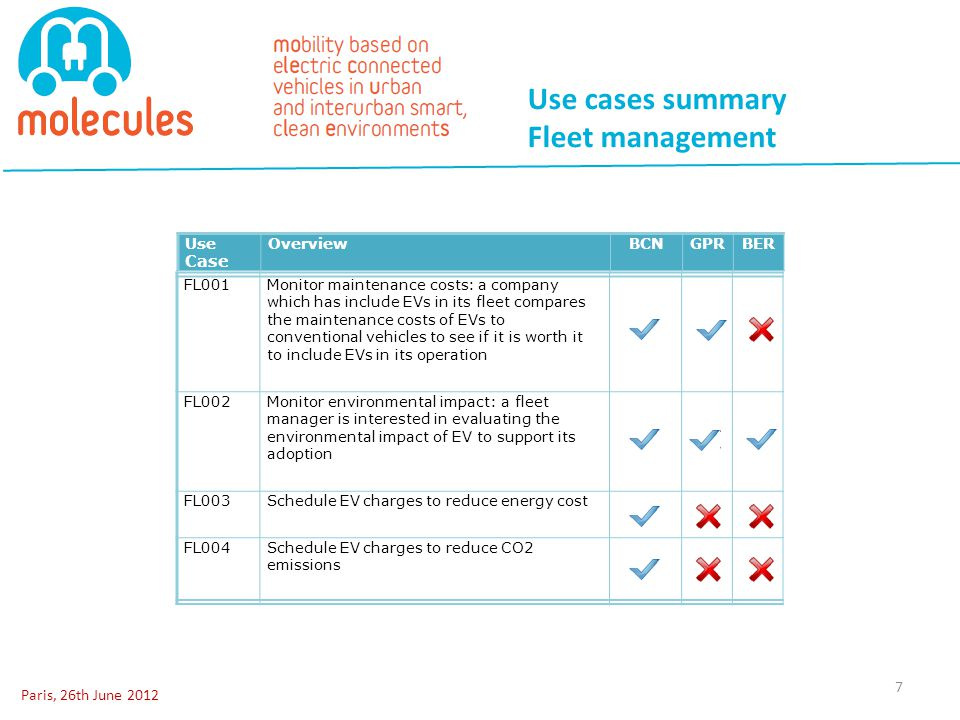 Use cases summary Fleet management Paris, 26th June 2012 7 FL001Monitor maintenance costs: a company which has include EVs in its fleet compares the m