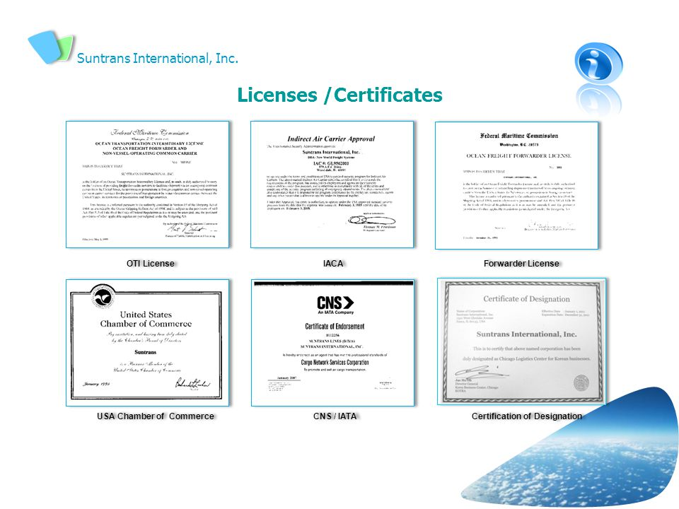 Suntrans International, Inc. Licenses /Certificates