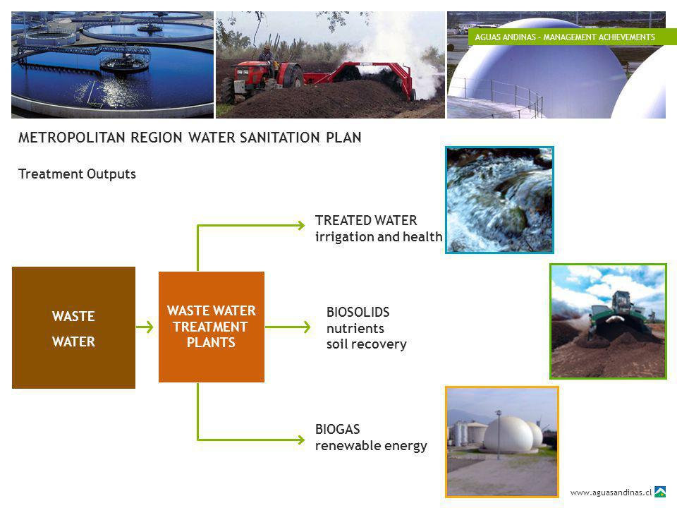 www.aguasandinas.cl AGUAS ANDINAS – MANAGEMENT ACHIEVEMENTS METROPOLITAN REGION WATER SANITATION PLAN Treatment Outputs WASTE WATER TREATED WATER irrigation and health BIOSOLIDS nutrients soil recovery BIOGAS renewable energy WASTE WATER TREATMENT PLANTS