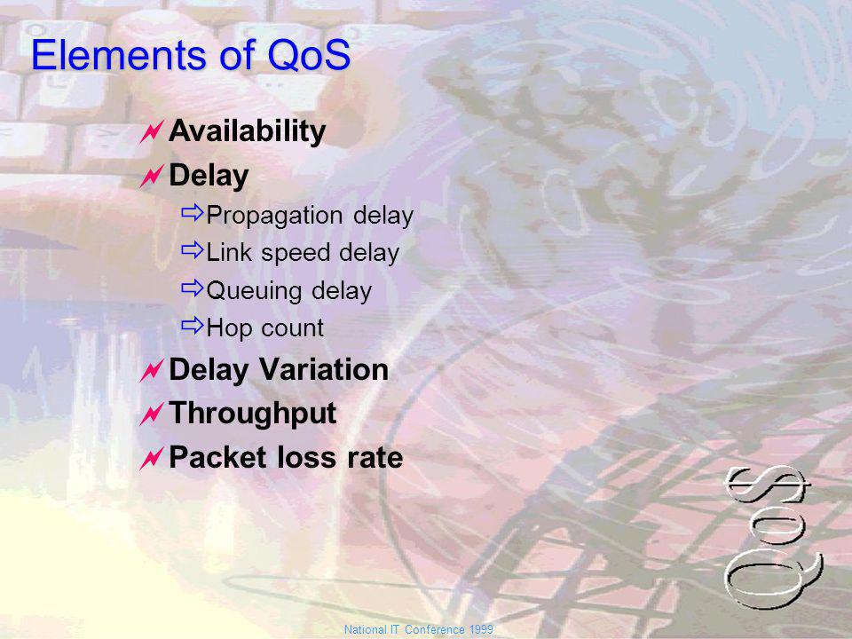 National IT Conference 1999 Elements of QoS Availability Delay Propagation delay Link speed delay Queuing delay Hop count Delay Variation Throughput Packet loss rate
