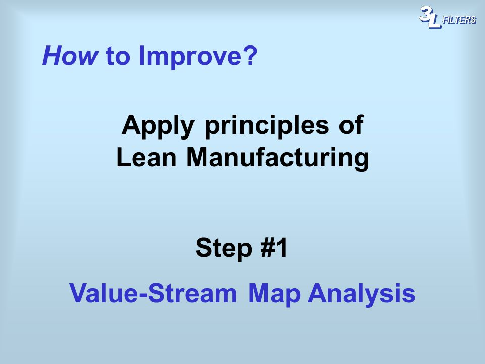 How to Improve? Apply principles of Lean Manufacturing Step #1 Value-Stream Map Analysis