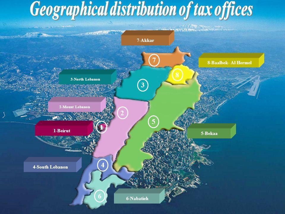 2-Mount Lebanon 2 1-Beirut 1 3-North Lebanon 3 8-Baalbek- Al Hermel 8 6-Nabatieh 6 7-Akkar 7 5-Bekaa 5 4-South Lebanon 4