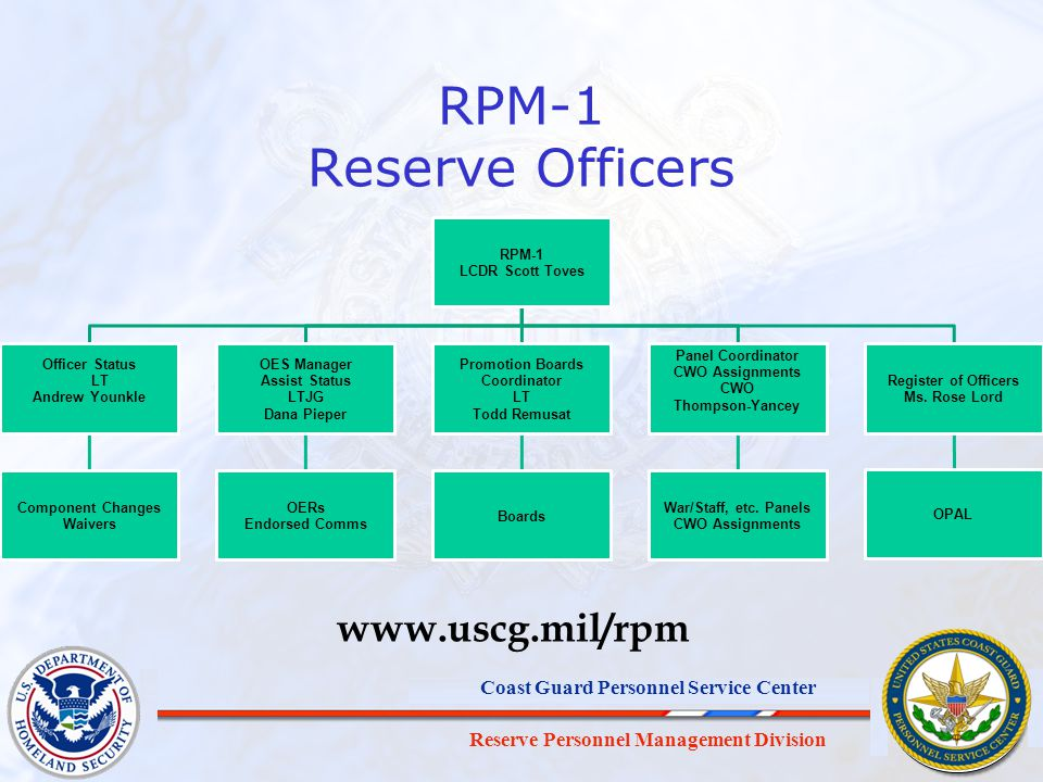Reserve Personnel Management Division Coast Guard Personnel Service Center The Life of an OER Unit CO publishes the Rating Chain -21 Days ROO Submits Supporting Docs (Minimum Blocks 1 & 13) +10 Days Supervisor Section due to Reporting Officer +30 Days Sup and RO sections due to Reviewer, sends to OER Admin +45 Days OER Due to PSC- rpm +90 Days Validated OER sent to member for records End of Period Check your Validated OERs in Direct Access Home>Self Service>Employee>View>My Employee Review Check your Validated OERs in Direct Access Home>Self Service>Employee>View>My Employee Review