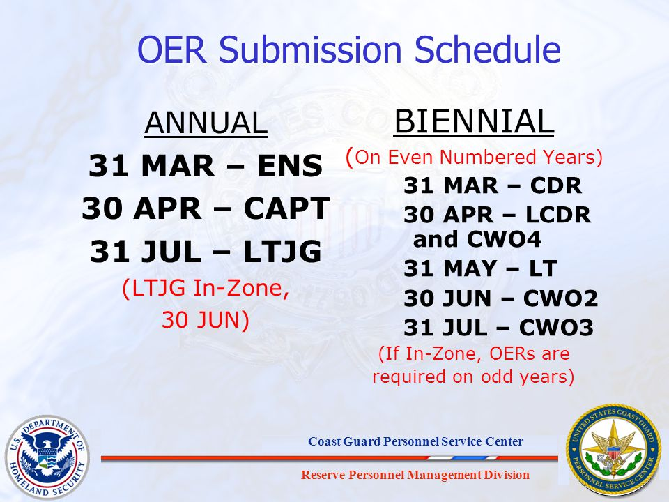 Reserve Personnel Management Division Coast Guard Personnel Service Center Occasion of Report Annual/Semi-Annual Detachment of ROO (Transfer) Change of RO Promotion (CAPT / CWO–LT) Concurrent (TAD >60 days) Special (Performance Change / NJP) This is also required for even year Promotion Year Boards, which occur on odd Calendar years Continuity Purposes Only (IRR/Retirement)
