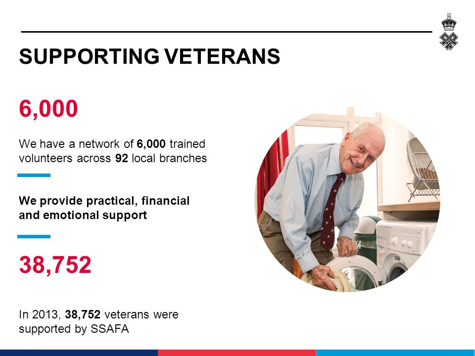 SUPPORTING THE SERVICE FAMILY 1,500 1,500 community volunteers in 63 Service Committees Provide support on military bases in the UK and around the world 3,279 In 2013, 3,279 referrals and visits were dealt with by our Community Volunteers
