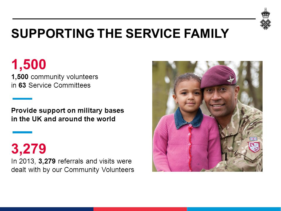 HEALTH AND SOCIAL CARE OVERSEAS SSAFA provides integrated healthcare and social work services for military families around the world 51,000 Patients Operating in 14 countries, we offer a professional and confidential service to 51,000 in the military communities overseas