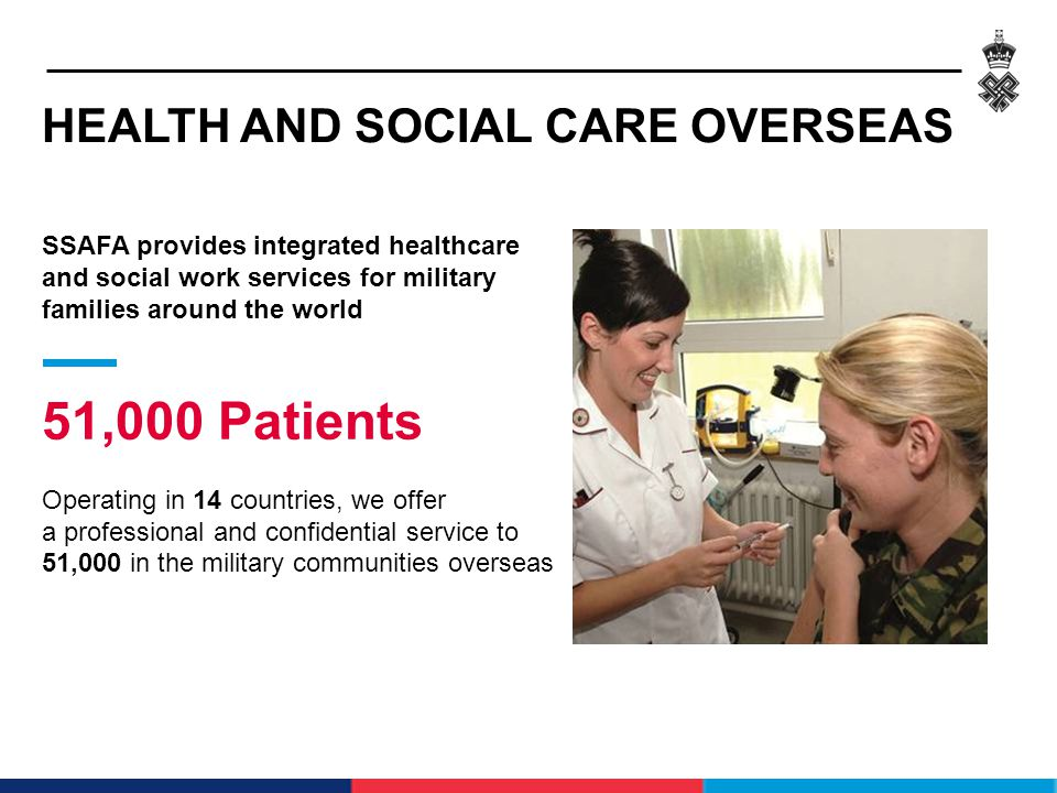 PERSONAL SUPPORT AND SOCIAL WORK SERVICE IN THE UK 61 staff based at RAF stations across the UK Contracted by the MoD to provide a non-statutory welfare service to the RAF community 3,981 In 2013, 3,981 referrals were received