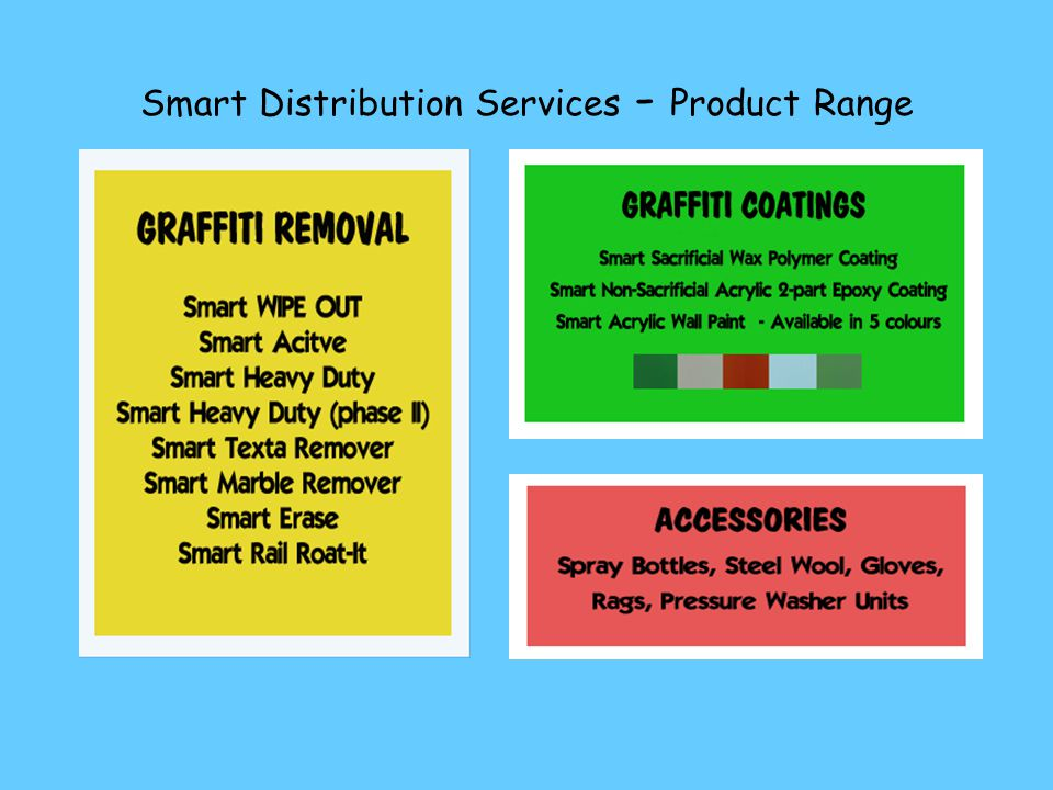 Smart Distribution Services - Product Range