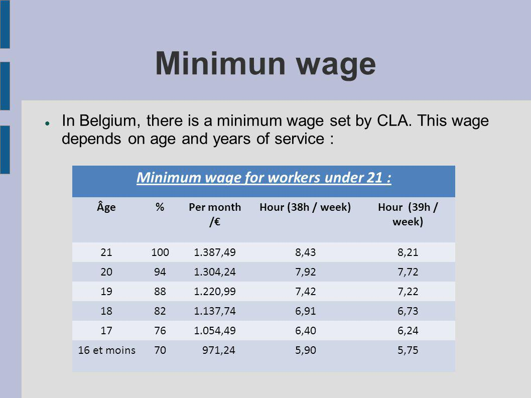 Minimun wage In Belgium, there is a minimum wage set by CLA. This wage depends on age and years of service : Minimum wage for workers under 21 : Âge%