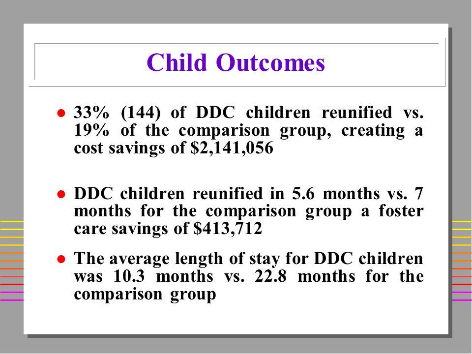 l 33% (144) of DDC children reunified vs.