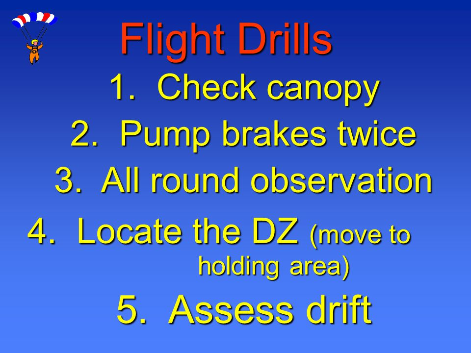 Flight Drills 1. Check canopy 2. Pump brakes twice 3. All round observation 4. Locate the DZ (move to holding area) 5. Assess drift