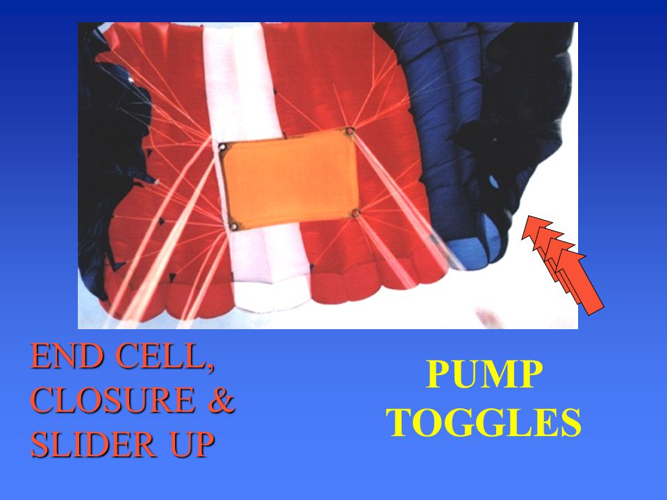 END CELL, CLOSURE & SLIDER UP PUMP TOGGLES