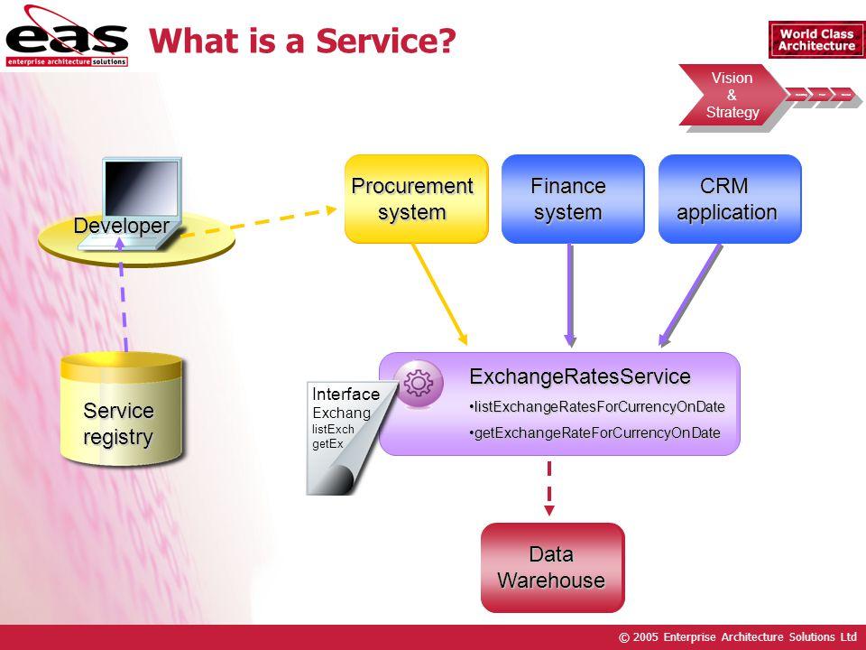 © 2005 Enterprise Architecture Solutions Ltd What is a Service? ExchangeRatesService listExchangeRatesForCurrencyOnDatelistExchangeRatesForCurrencyOnD