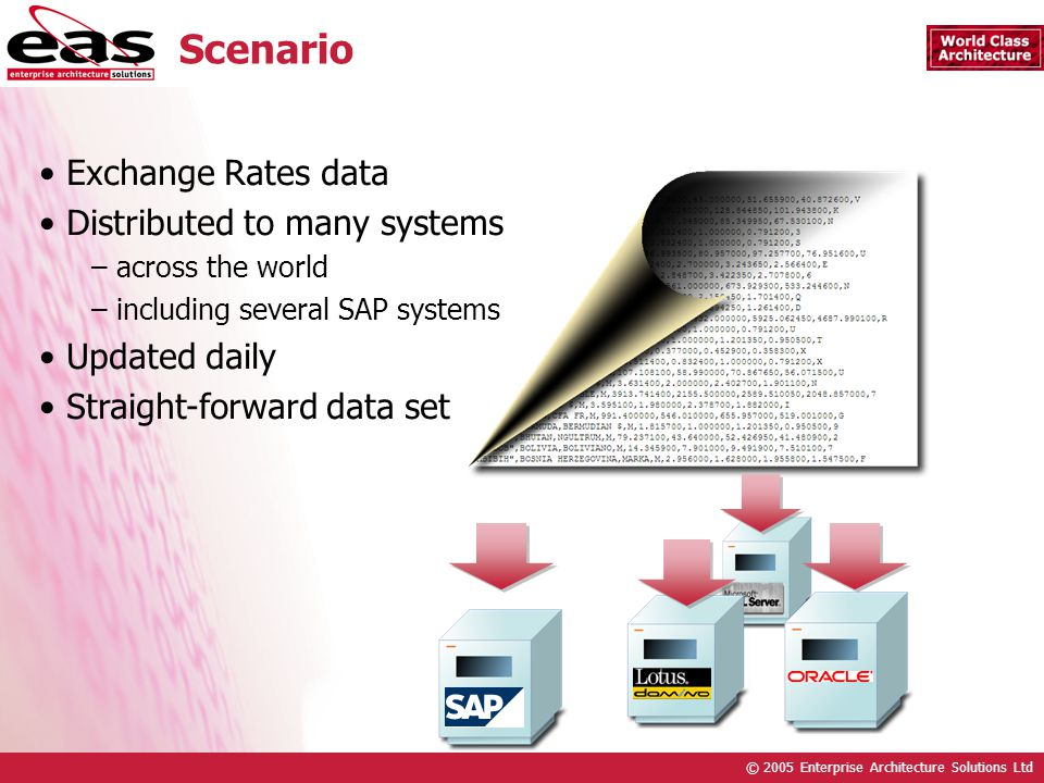 © 2005 Enterprise Architecture Solutions Ltd Scenario Exchange Rates data Distributed to many systems – across the world – including several SAP syste