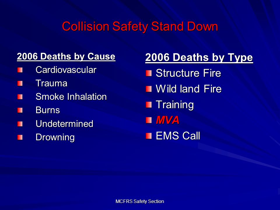 MCFRS Safety Section Collision Safety Stand Down 2007 Deaths by Cause CardiovascularTrauma Smoke Inhalation BurnsElectrocution 2007 Deaths by Type Structure Fire Training Multiple Calls w/in 24 hrs MVA EMS Calls