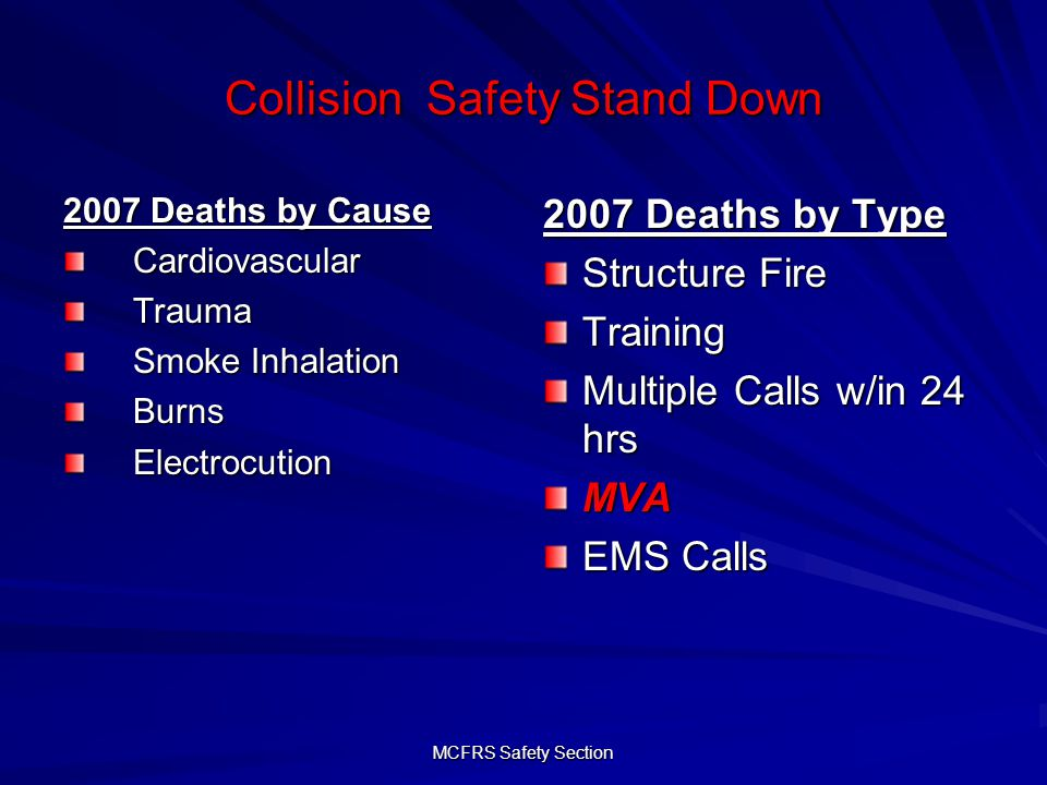 MCFRS Safety Section Collision Safety Stand Down 2008 Deaths by Cause CardiovascularTrauma Burns/Smoke Inhalation AsphyxiationViolence/GunshotElectrocution 2008 Deaths by Type Structure Fire Wild land Fire MVA Non-Emergency Duty Training EMS Call
