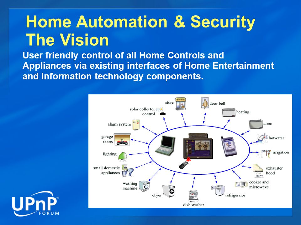 PC A/V Phone User friendly control of all Home Controls and Appliances via existing interfaces of Home Entertainment and Information technology components.