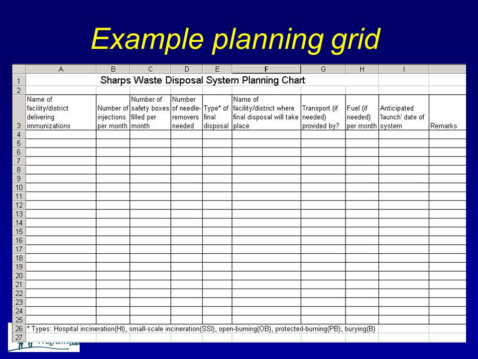 Example planning grid
