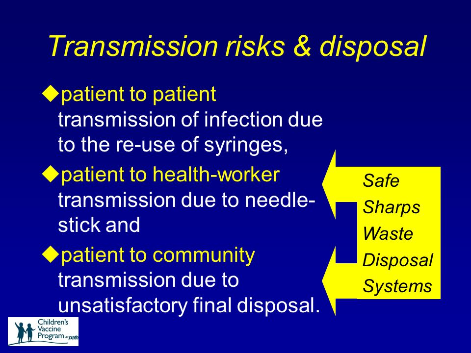 Transmission risks & disposal upatient to patient transmission of infection due to the re-use of syringes, upatient to health-worker transmission due to needle- stick and upatient to community transmission due to unsatisfactory final disposal.