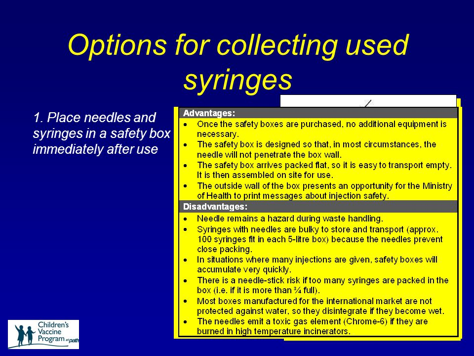 Options for collecting used syringes 1.