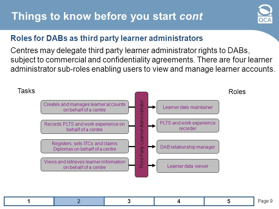 12543 Page 9 Things to know before you start cont Roles for DABs as third party learner administrators Centres may delegate third party learner administrator rights to DABs, subject to commercial and confidentiality agreements.