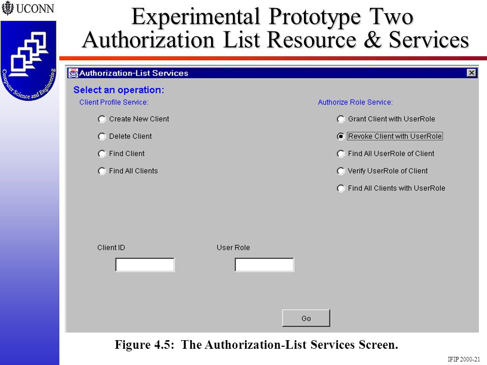 IFIP 2000-21 Experimental Prototype Two Authorization List Resource & Services Figure 4.5: The Authorization-List Services Screen.