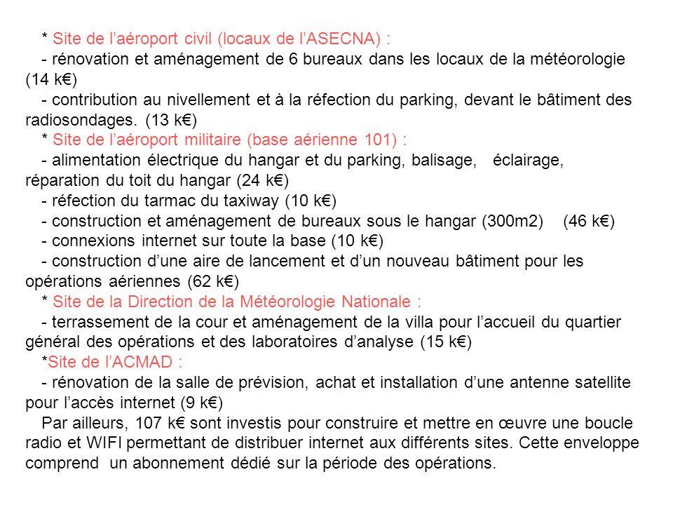 * Site de laéroport civil (locaux de lASECNA) : - rénovation et aménagement de 6 bureaux dans les locaux de la météorologie (14 k) - contribution au nivellement et à la réfection du parking, devant le bâtiment des radiosondages.