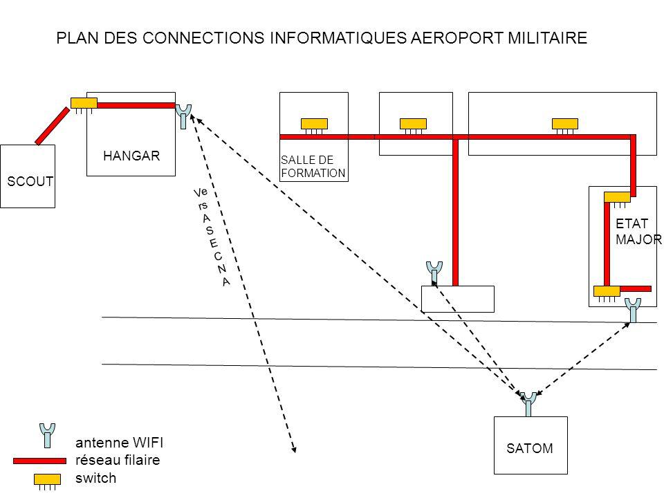 PLAN DES CONNECTIONS INFORMATIQUES AEROPORT MILITAIRE antenne WIFI réseau filaire switch SATOM ETAT MAJOR HANGAR SALLE DE FORMATION VersASECNA SCOUT