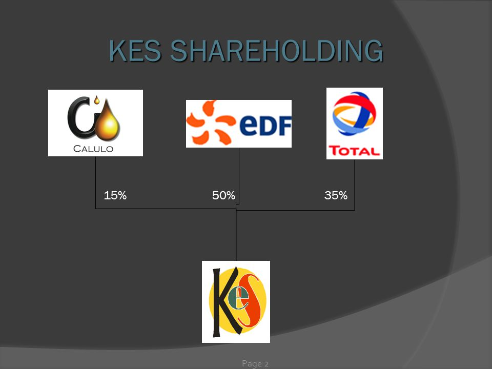 KES SHAREHOLDING Page 2 15%35%50%