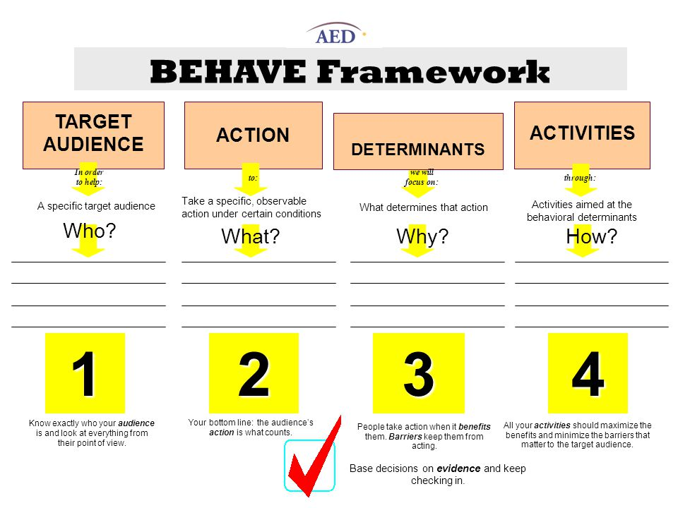 BEHAVE Framework TARGET AUDIENCE ACTION ACTIVITIES 1 Know exactly who your audience is and look at everything from their point of view.