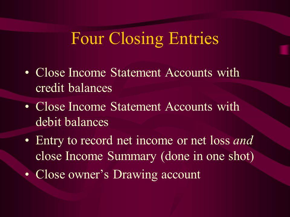 Four Closing Entries Close Income Statement Accounts with credit balances Close Income Statement Accounts with debit balances Entry to record net inco