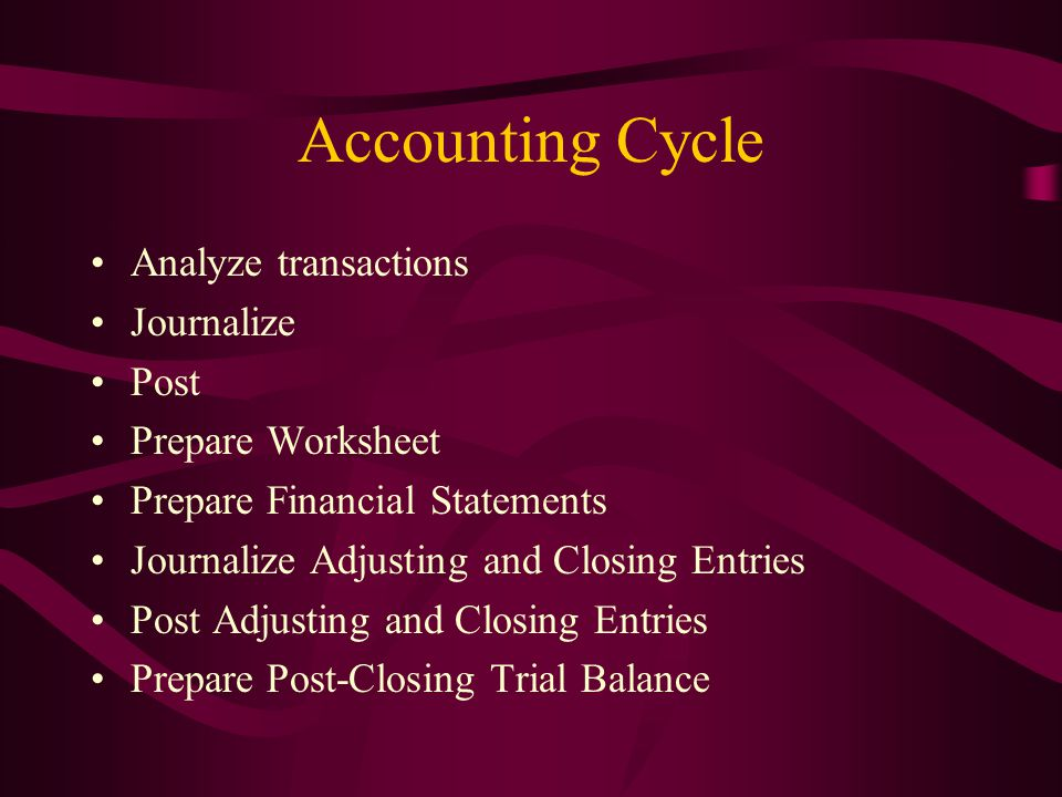 Accounting Cycle Analyze transactions Journalize Post Prepare Worksheet Prepare Financial Statements Journalize Adjusting and Closing Entries Post Adj