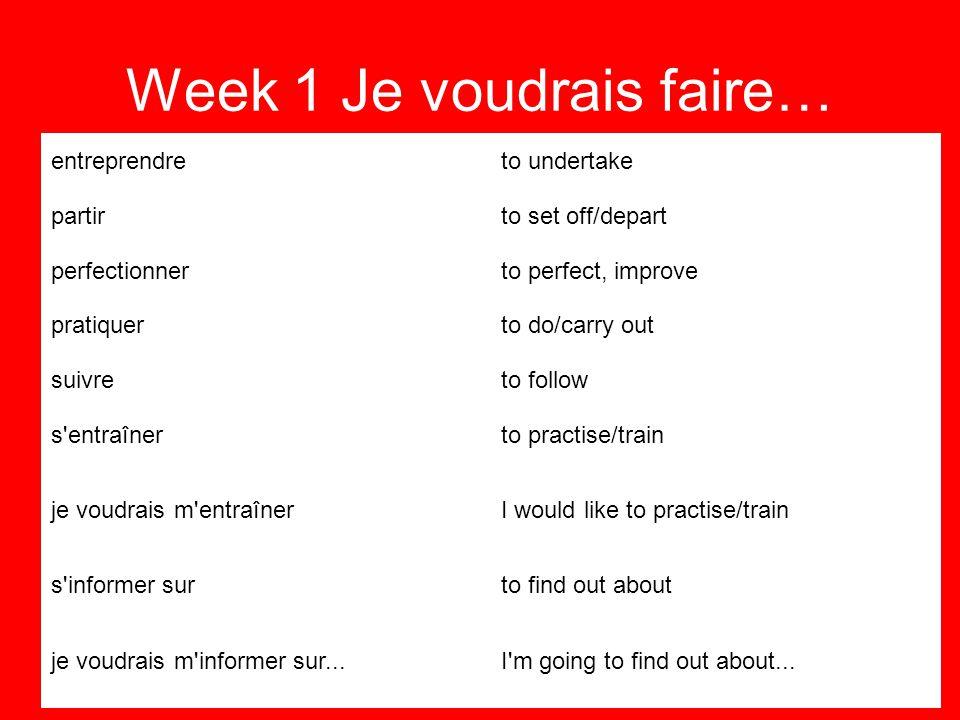 Week 1 Je voudrais faire… Je voudrais: I would like.. Je préférerais: I would prefer… Je pourrais: I could… Qu'est-ce que tu voudrais faire? What woul