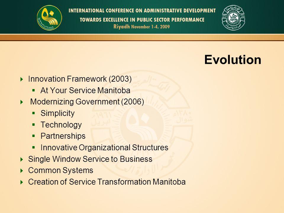 17 Evolution Innovation Framework (2003) At Your Service Manitoba Modernizing Government (2006) Simplicity Technology Partnerships Innovative Organiza