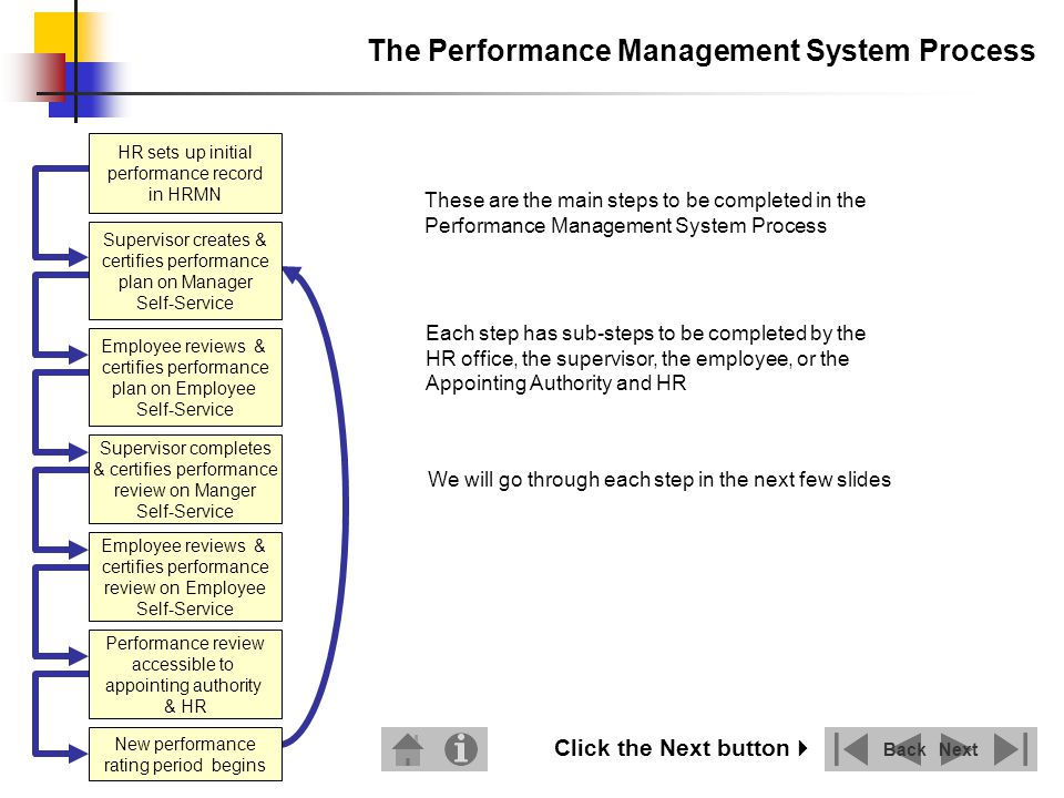 HR sets up initial performance record in HRMN Email notification is sent to employees supervisor The HR office sets up the initial performance rating period and review type in HRMN upon the hiring of a new employee or applicable job change of a current employee An email is generated by the system when the record is complete.
