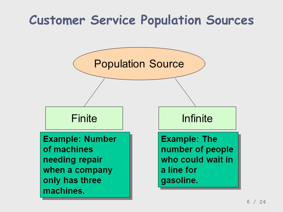 Customer Service Population Sources Population Source FiniteInfinite Example: Number of machines needing repair when a company only has three machines