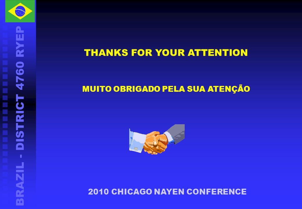 BRAZIL - DISTRICT 4760 RYEP THANKS FOR YOUR ATTENTION MUITO OBRIGADO PELA SUA ATENÇÃO 2010 CHICAGO NAYEN CONFERENCE