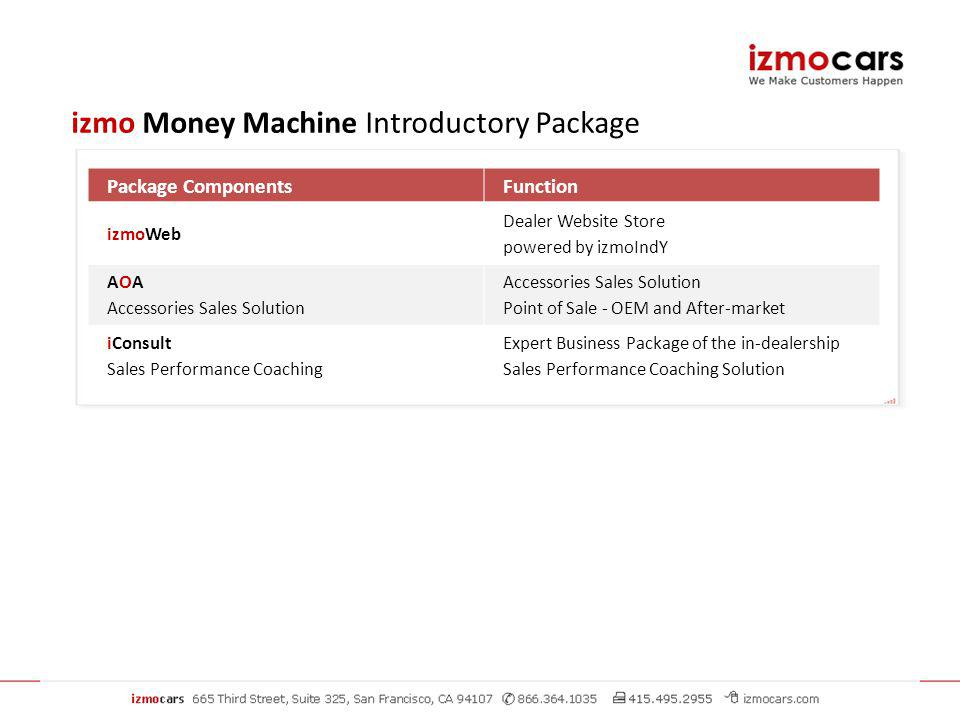 Package ComponentsFunction izmoWeb Dealer Website Store powered by izmoIndY AOA Accessories Sales Solution Point of Sale - OEM and After-market iConsult Sales Performance Coaching Expert Business Package of the in-dealership Sales Performance Coaching Solution izmo Money Machine Introductory Package