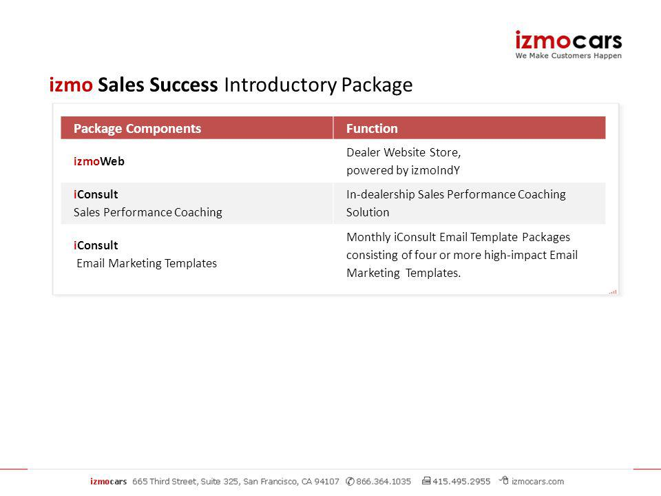Package ComponentsFunction izmoWeb Dealer Website Store, powered by izmoIndY iConsult Sales Performance Coaching In-dealership Sales Performance Coaching Solution iConsult  Marketing Templates Monthly iConsult  Template Packages consisting of four or more high-impact  Marketing Templates.