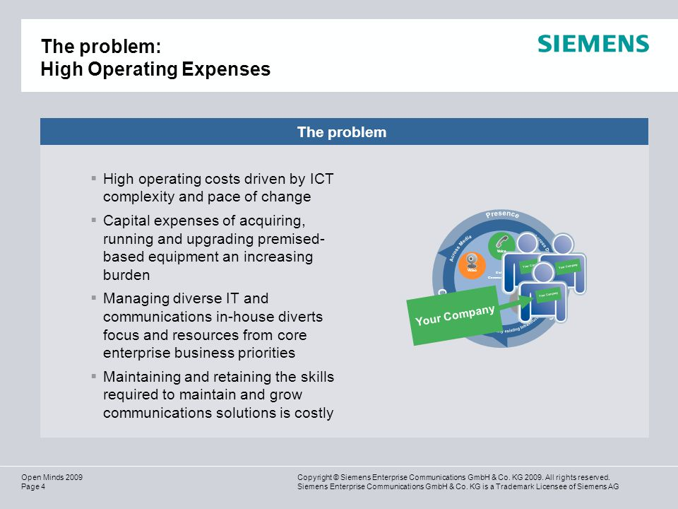 Page 5 Copyright © Siemens Enterprise Communications GmbH & Co.