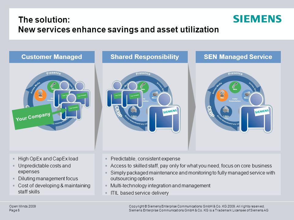 Page 16 Copyright © Siemens Enterprise Communications GmbH & Co.