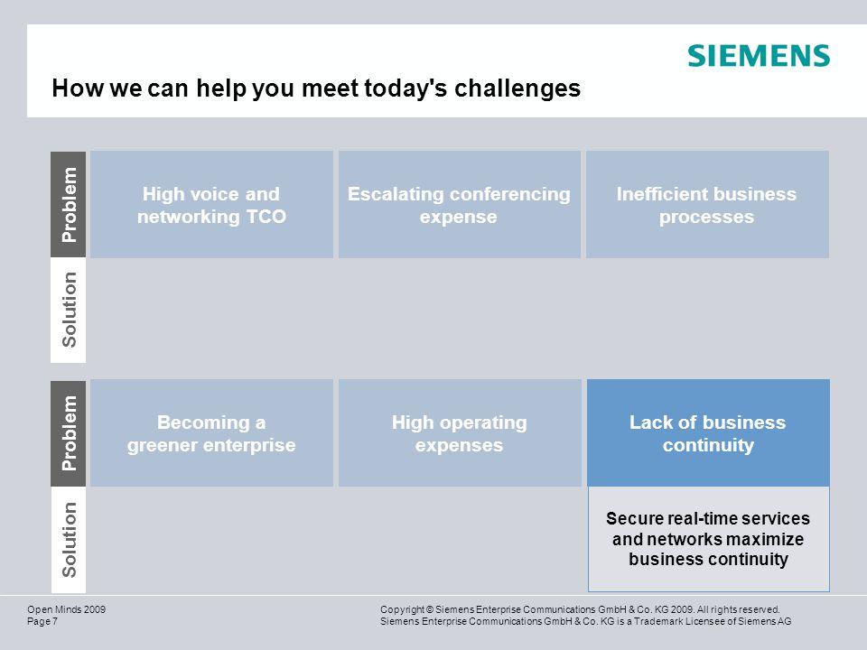 Page 18 Copyright © Siemens Enterprise Communications GmbH & Co.