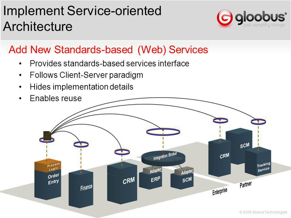 © 2006 Globus Technologies Implement Service-oriented Architecture Add New Standards-based (Web) Services Provides standards-based services interface Follows Client-Server paradigm Hides implementation details Enables reuse