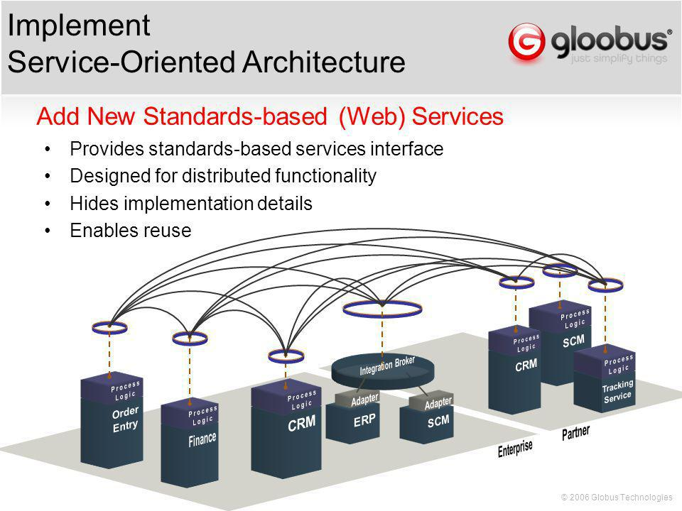 © 2006 Globus Technologies Implement Service-Oriented Architecture Provides standards-based services interface Designed for distributed functionality Hides implementation details Enables reuse Add New Standards-based (Web) Services